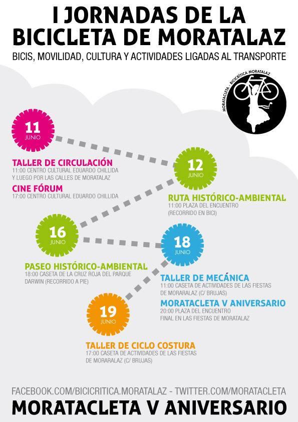 Jornadas Bicicleta Moratalaz